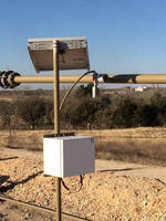 New Flare Gas Flow Measurement Solution from Thermal Instrument Company Provides GHG Reporting Requirements