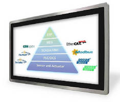HMI Touch Panels offer communications interface options.