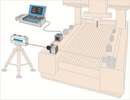 Geometric Alignment Kit targets 3-axis CNC gantry machines.