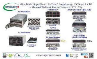 Supermicro® Highlights MicroBlade, SuperBlade®, FatTwin(TM), SuperStorage DCO and EX DP 32/48 DIMM Server Solutions at Microsoft WPC 2014