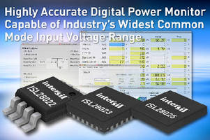 Digital Power Monitors support wide common mode input voltage.