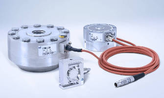 Force Transducers offer 2,304 different configurations.