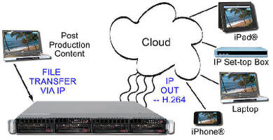 Transcoding Playout Server suits video-on-demand applications.