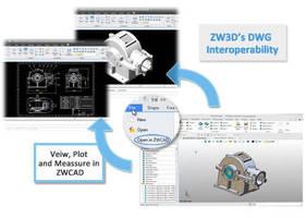 CAD/CAM Software enhances 3D modeling and CNC machining