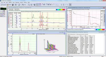 Characterization Software simplifies protein analysis by SEC.