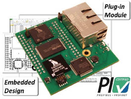 Network Interface Module is certified to EtherNet/IP CT11.