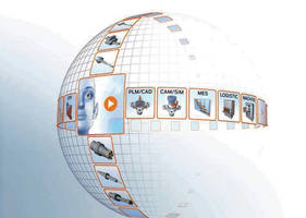 The Digital Life of Tools Smoothing the Path to Industry 4.0 with Tool Lifecycle Management.