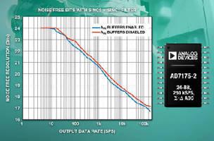 Sigma Delta A/D Converter features rail-to-rail input buffer.