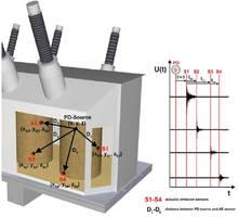 Micromem Technologies Inc.: Provides Update on MEMS-based Sensor Solution to Detect Transformer Partial Discharge