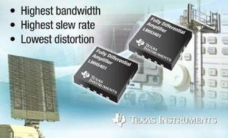 7-GHz ADC Drivers bring AC performance to DC-coupled applications.