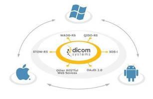 DCMSYS Interface enhances medical facility data flow.