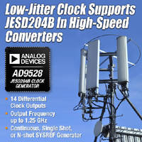 Clock IC optimizes JESD204B serial interface functionality.