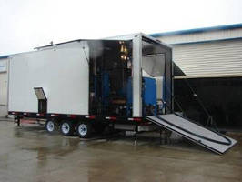 MagneGas Deploys Manure Sterilization System to Major Hog Farm