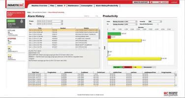 Remote Monitoring Software improves laser cutter uptime.