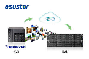 ASUSTOR and DIGIEVER Create Optimal Surveillance Storage Solution