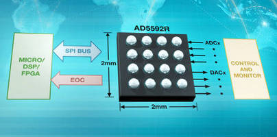 Compact ADC/DAC/GPIO Combination IC fosters design flexibility.
