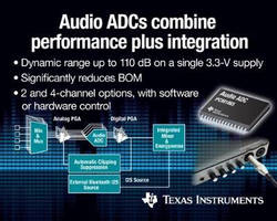 Audio ADCs combine performance with portable integration.