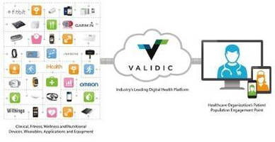 Cerner to Integrate Patient-Generated Data Using Validic Digital Health Platform