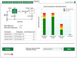 Littelfuse Adds ESD Suppression Selection Tool to Its Popular Online iDesign(TM) Circuit Protection Selection Platform