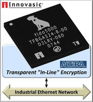 """Innovasic Demonstrates """"In-Line"""" Security"""