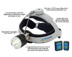 LED Surgical Headlight delivers 225,000 lux.