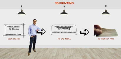 Professional 3D Printing Service offers same day quoting.