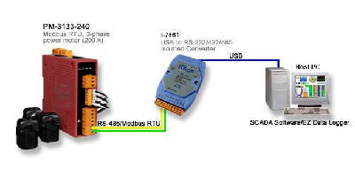 Smart Power Meter provides real-time electricity usage.