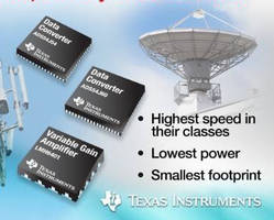 ADCs and DVGA promote optimal wideband equipment performance.