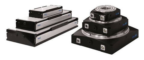 ETEL's DynX Motion Systems Available in North America through HEIDENHAIN