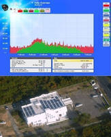 Solar-Log® Power Management Delivers Zero Grid Export