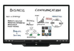 Interactive Display Systems aid communication, collaboration.