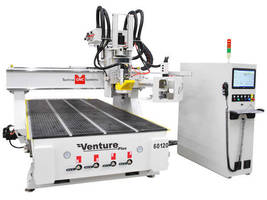 CNC Router increases productivity in plastics industry.