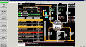 Synergy Systems Retrofits Blast Furnace & Stove Control System at Major Midwest Steel Producer