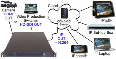Real-Time Streaming Appliance supports 500+ simultaneous users.