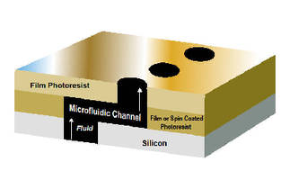 Negative Photoresist offers chemical and moisture resistance.