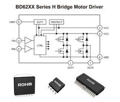 ROHM's H Bridge Motor Driver Achieves Lower Power Consumption by Converting Conventional DC Voltage Variable Drive to Higher-efficiency PWM Drive with Same DC Voltage Input