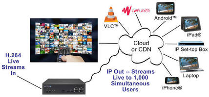 Turnkey Live Media Server streams to 1,000 simultaneous users.