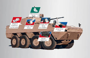 Scalable Turret Drive Servo System targets ground vehicles.