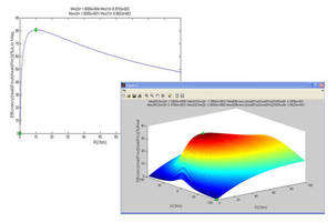 Network Analyzers measure real-time power transfer efficacy.