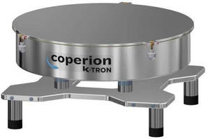 Coperion K-Tron Releases Improved D5 Scale with Enhanced Features for its High-Accuracy Loss-in-Weight Feeders