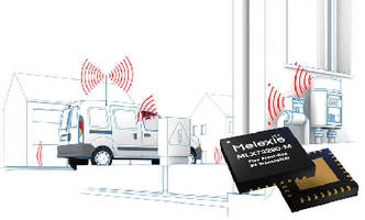 RF Transceiver IC targets low power sub-GHz applications.