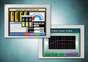 LCD Modules target industrial display applications.