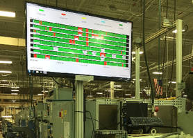 SOUTH-TEC 2015 Live Real-time DNC, Machine Monitoring & Data Collection on Display