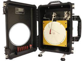 Portable Circular Chart Recorders come in Pelican case.