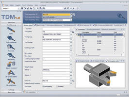 TDM/TLM Software supports Industry 4.0 development.