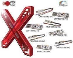 Low-Profile Breakout Boards facilitate USB 2.0 signal bridging.