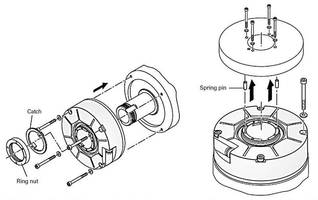 Angle Encoders incorporate mechanical fault exclusion.