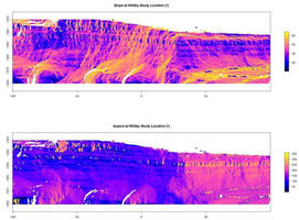Measuring Coastal Slope Movements from the Air