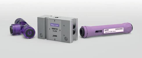 Capacity-Optimized Ejector fits existing format.