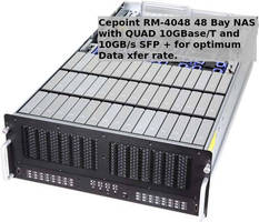 Rackmount 36/48/60 Bay NAS Enclosure offers up to 720 TB capacity.